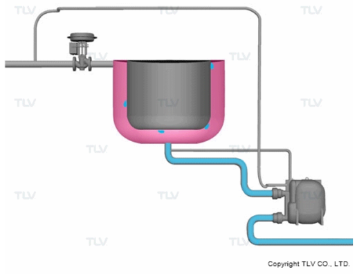 Mekanisk pump